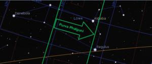 Purva Phalguni