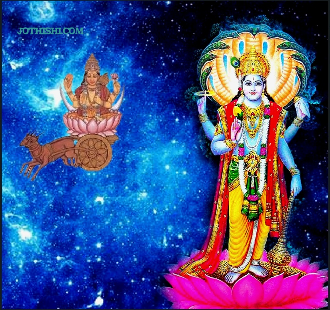 Names of Vishnu 153-190
