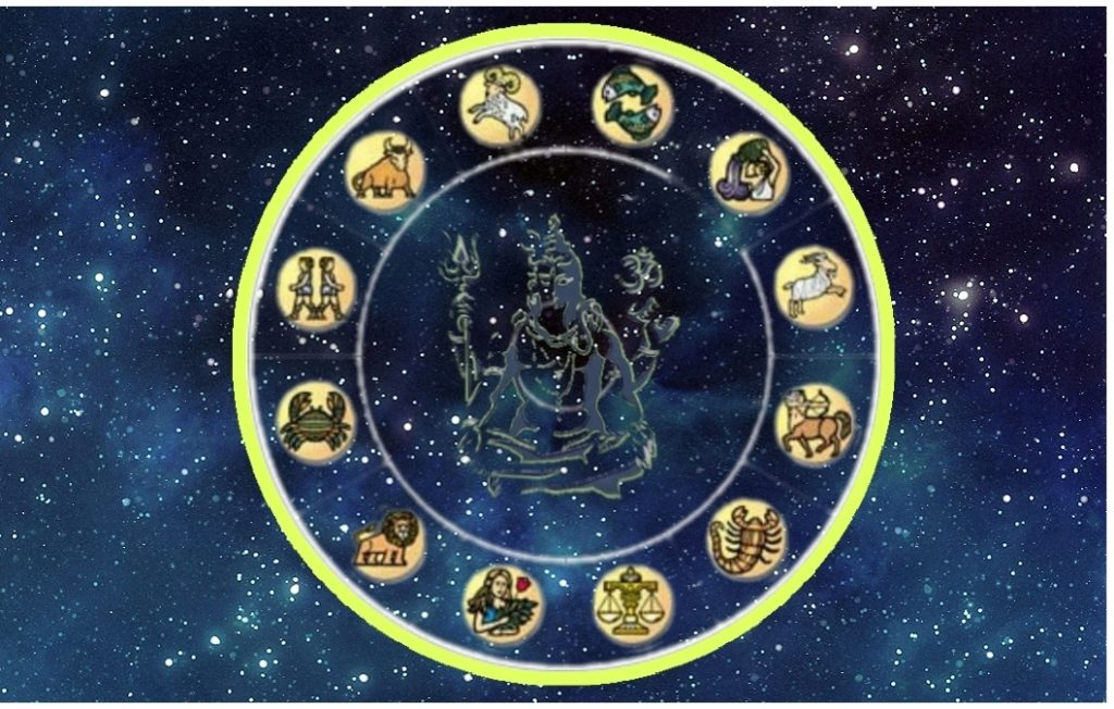 Rashi - 12 Signs of Zodiac and The limbs of Vishnu