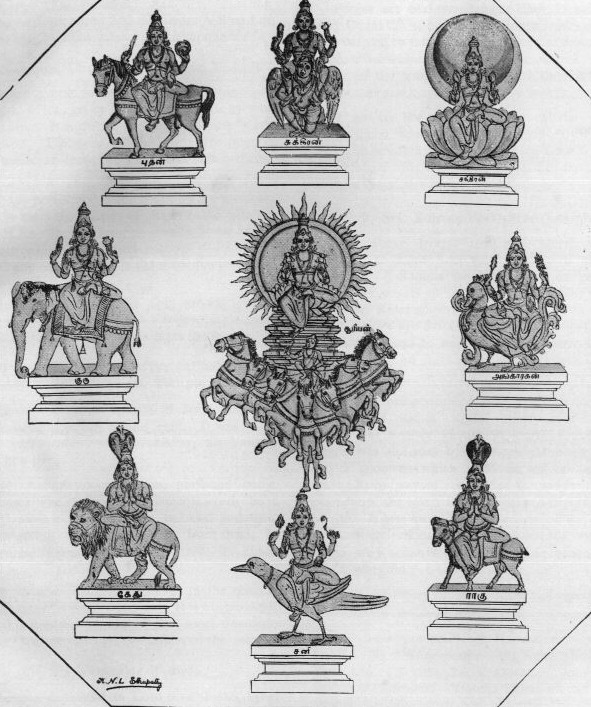 Pictorial illustration of Navagraha