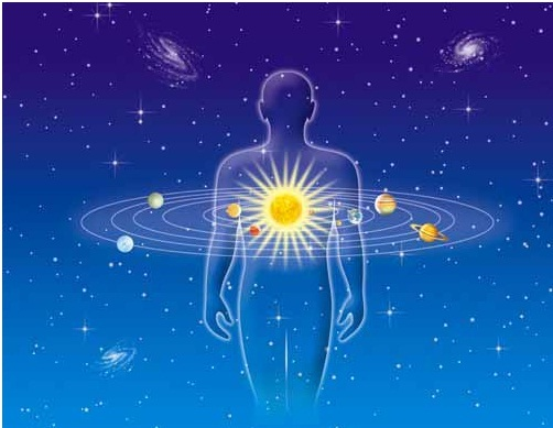 House in Vedic Astrology