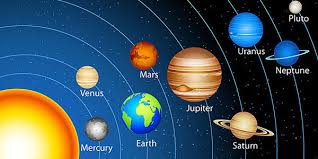 Planets in Jothish