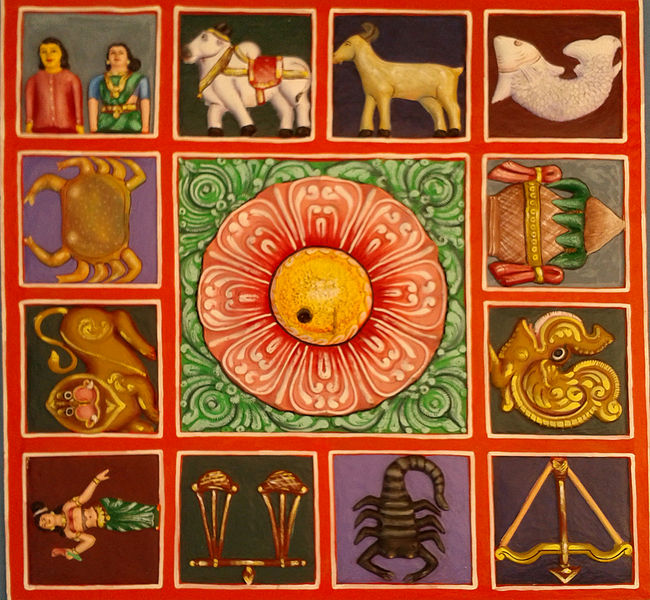 Branches of Vedic Astrology - The Zodiac