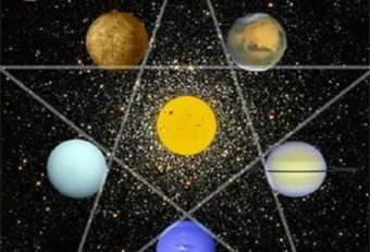 positioning of planets in their own house has an advantage