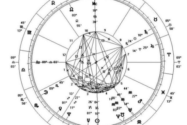 Astrology Myths and Legends