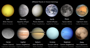 Affiliated Planets - Astrology and science