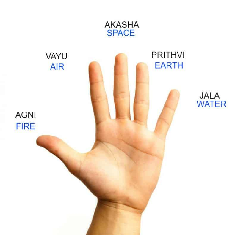 Elements of Nature in Palmistry