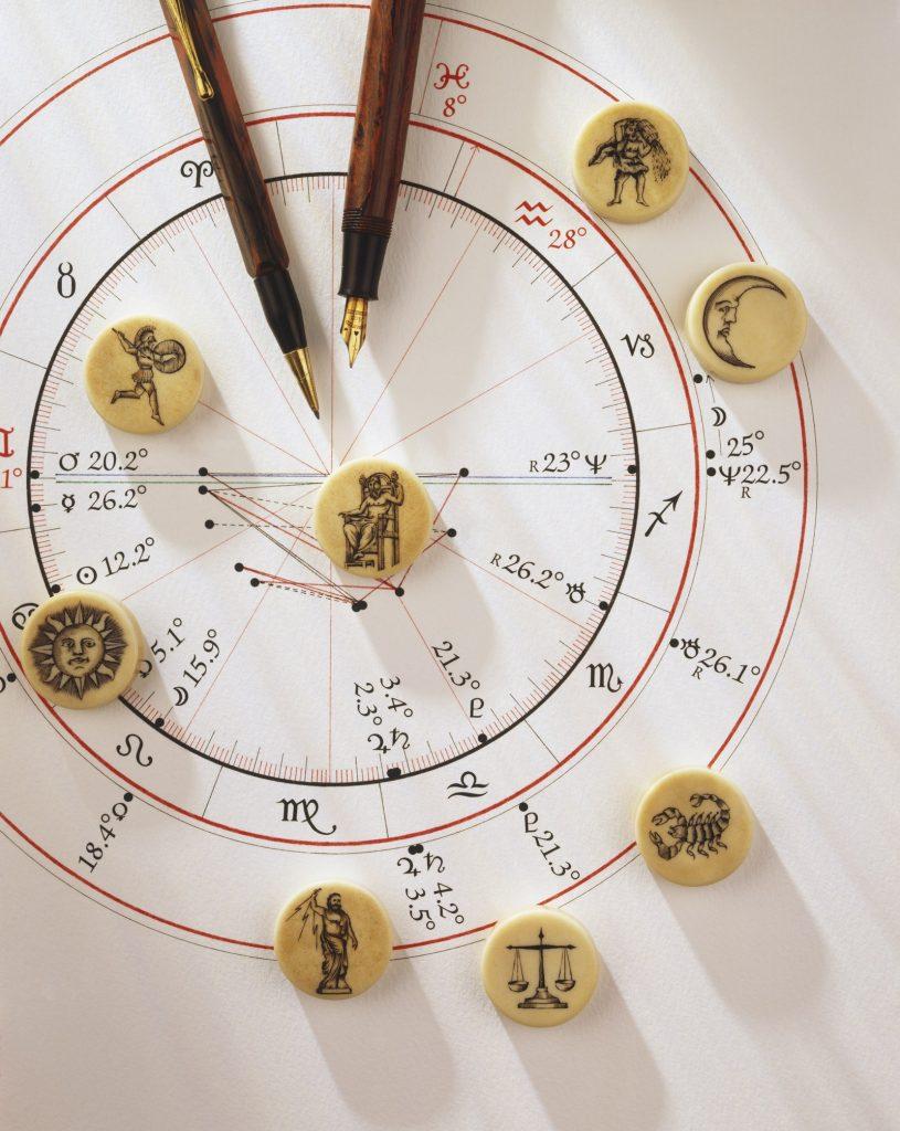 Western Birth Chart of Western Astrology