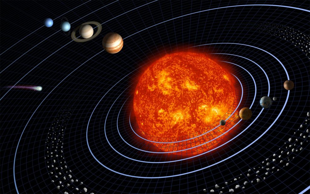 Planetary Positions - Astrology in sports