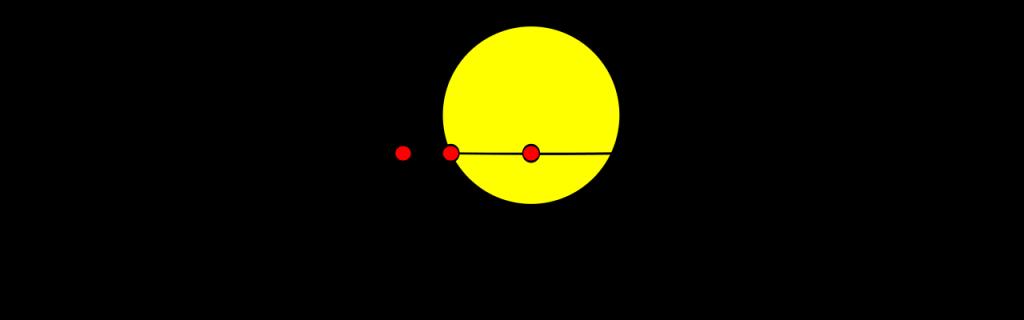 Planetary Transit Illustration - Astrology for job