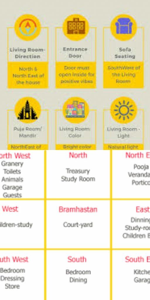 Living Room Chart