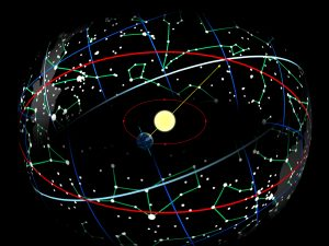 Zodiac Signs - Astrology and science