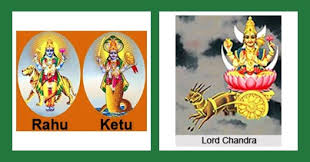 Chandra Rahu Ketu