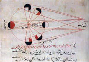 ilm-al-nujum and science of the stars