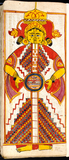 Representation of Three Lokas of Jain Cosmology