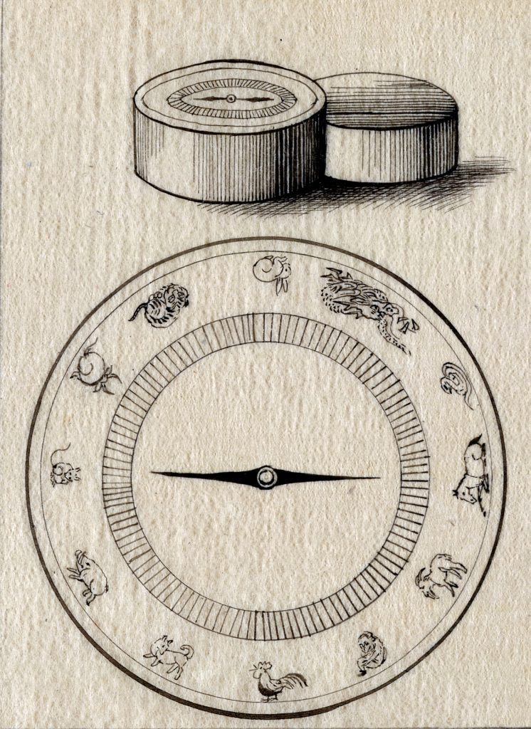 Tibetan Astrology Chinese influences - Chinese Animal wheel