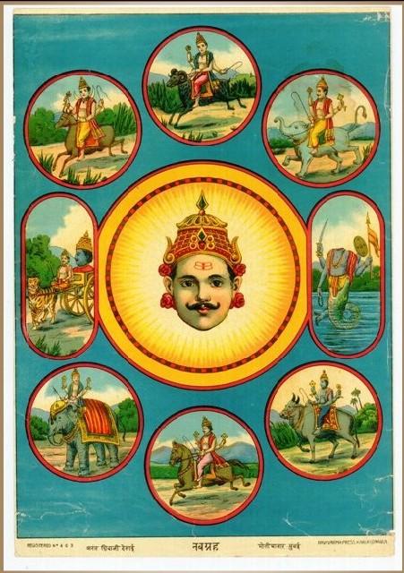 Navagrahas integrated into Tibetan Astrology
