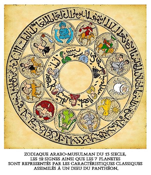 Roots Of Tajika Jothishi - Arabic Zodiac