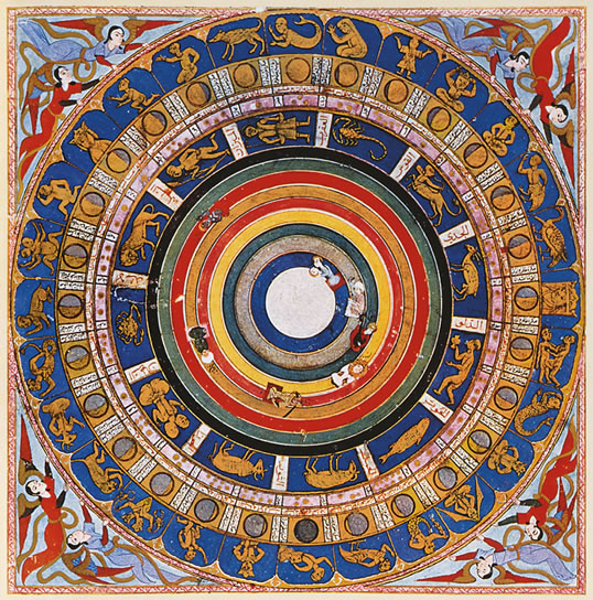History Of Tajika Jothishi -  Islamic Zodiac