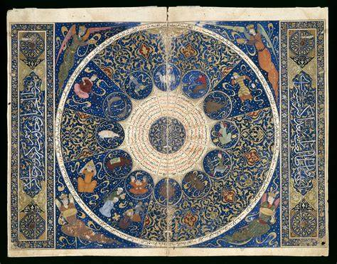 Historic Islamic Horoscope
