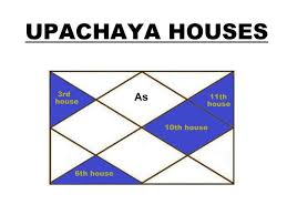 Upachayas Position in The Birth Chart