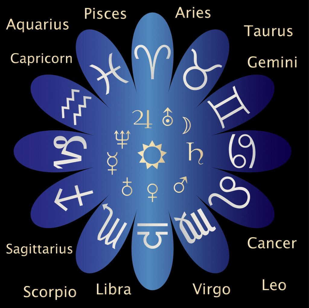 The Rashis Or Signs Of The Zodiac