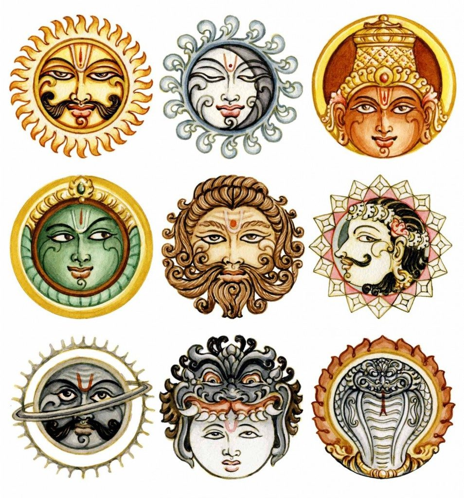 Vedic astrology has male and female representaions for the navagraha planets
