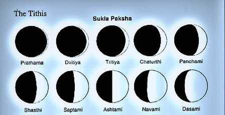 Shukla paksha is a good tithi