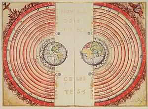 Ptolemy's Principles Of Astrology - An Illustration Of The Geocentric System