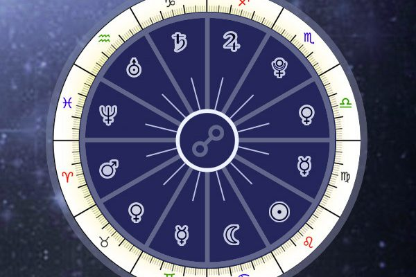 A synastry chart