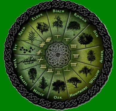 Celtic Zodiac Wheel