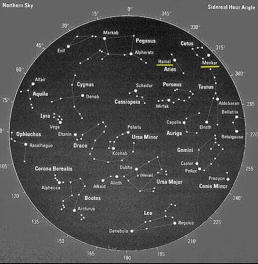 Fixed Stars in Taurus