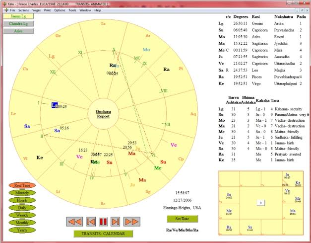Calculating Transit Through Kala Transit Astrology Software