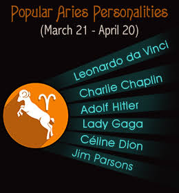 Famous Aries Personalities