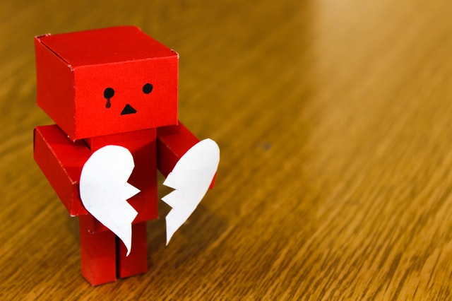 Divorce Is Very Painful - 4th House Affliction